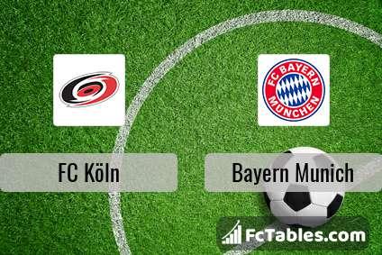 Preview image FC Köln - Bayern Munich