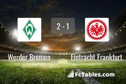 Anteprima della foto Werder Bremen - Eintracht Frankfurt