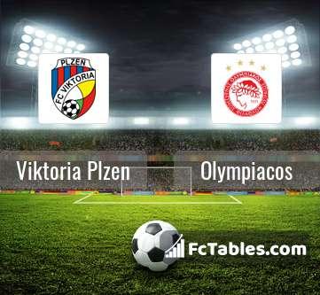 Preview image Viktoria Plzen - Olympiacos
