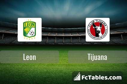 Leon Tijuana H2H