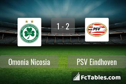Podgląd zdjęcia Omonia Nikozja - PSV Eindhoven