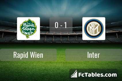 Preview image Rapid Wien - Inter
