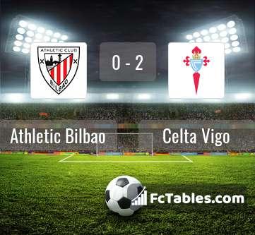 Anteprima della foto Athletic Bilbao - Celta Vigo