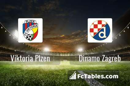 Preview image Viktoria Plzen - Dinamo Zagreb