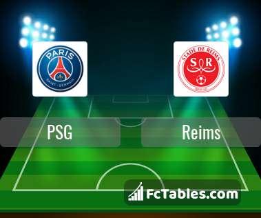 Podgląd zdjęcia PSG - Reims