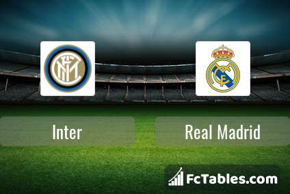 Preview image Inter - Real Madrid