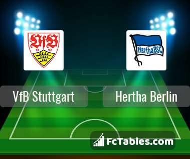 Preview image VfB Stuttgart - Hertha Berlin