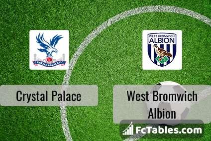Podgląd zdjęcia Crystal Palace - West Bromwich Albion