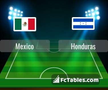 Preview image Mexico - Honduras