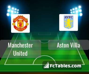 Anteprima della foto Manchester United - Aston Villa