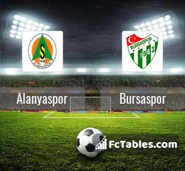 Preview image Alanyaspor - Bursaspor