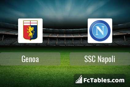 Anteprima della foto Genoa - SSC Napoli