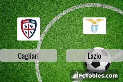 Cagliari vs Lazio H2H 26 sep 2020 Head to Head stats ...