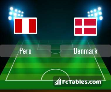 Preview image Peru - Denmark