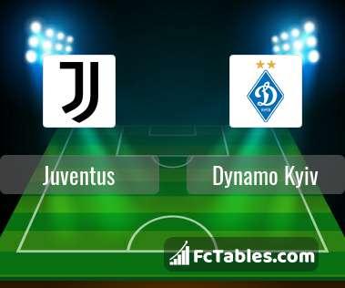 Preview image Juventus - Dynamo Kyiv