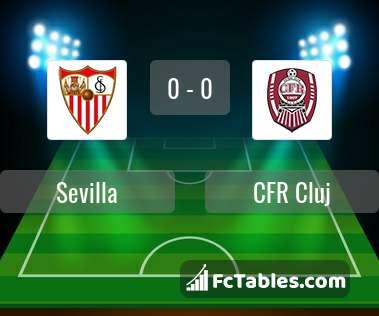 Anteprima della foto Sevilla - CFR Cluj