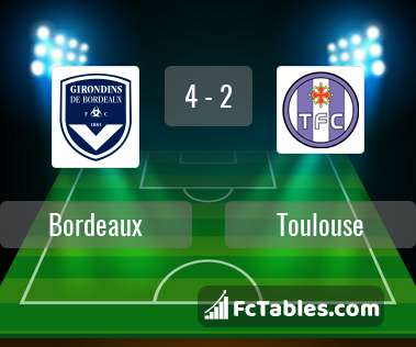 Preview image Bordeaux - Toulouse