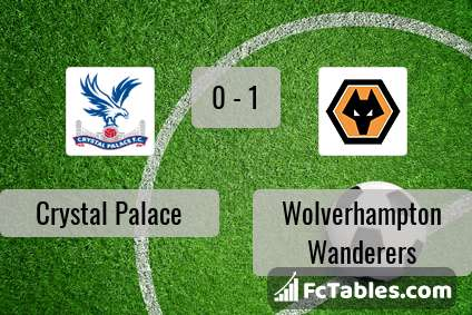 Preview image Crystal Palace - Wolverhampton Wanderers
