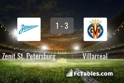 Preview image Zenit St. Petersburg - Villarreal