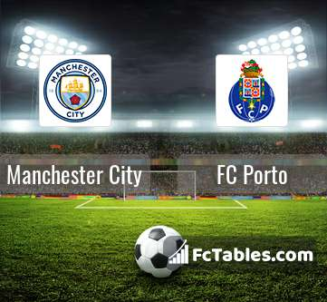 Preview image Manchester City - FC Porto