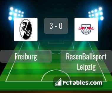 Preview image Freiburg - RasenBallsport Leipzig