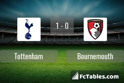 Preview image Tottenham - Bournemouth