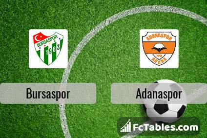 Bursaspor Adanaspor H2H