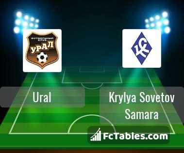 Preview image Ural - Krylya Sovetov Samara