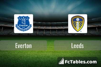 Podgląd zdjęcia Everton - Leeds United
