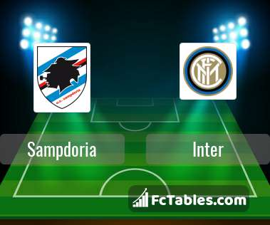 Preview image Sampdoria - Inter