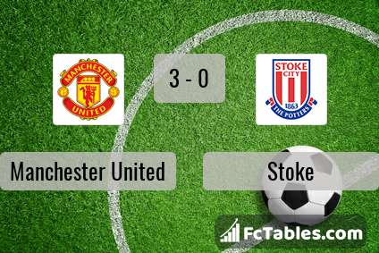 Preview image Manchester United - Stoke