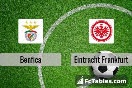Preview image Benfica - Eintracht Frankfurt