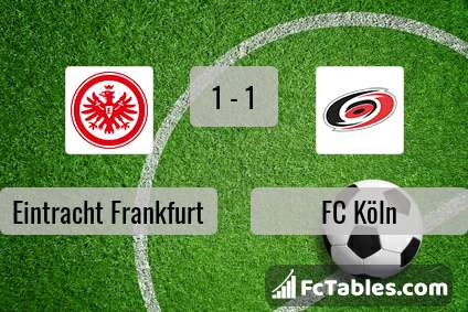 Preview image Eintracht Frankfurt - FC Köln