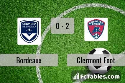 Preview image Bordeaux - Clermont Foot
