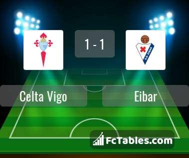 Podgląd zdjęcia Celta Vigo - Eibar