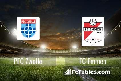 Pec Zwolle Vs Fc Emmen H2h 18 Dec 2020 Head To Head Stats Prediction