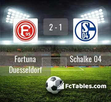 Preview image Fortuna Duesseldorf - Schalke 04