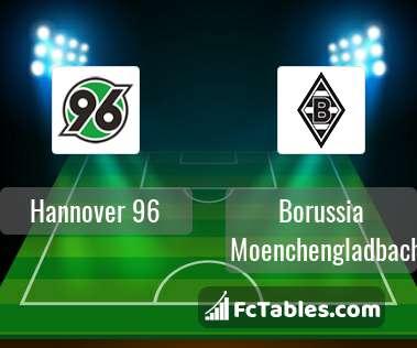 Podgląd zdjęcia Hannover 96 - Borussia M'gladbach