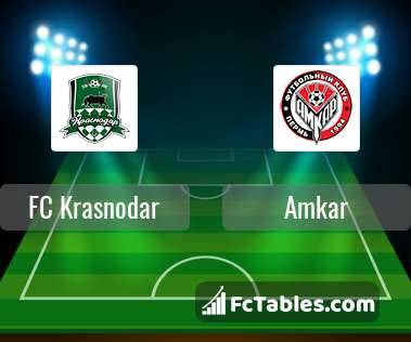 Preview image FC Krasnodar - Amkar