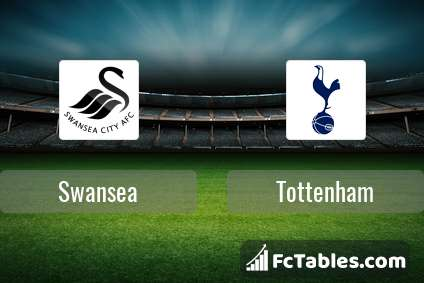 Preview image Swansea - Tottenham