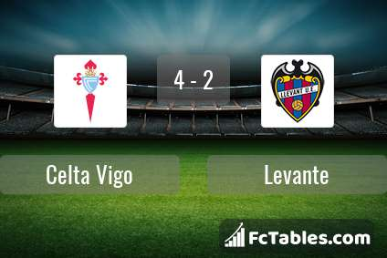 Preview image Celta Vigo - Levante