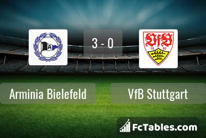 Preview image Arminia Bielefeld - VfB Stuttgart
