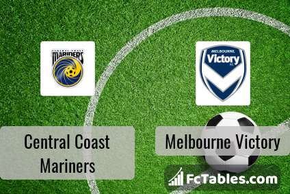 Central coast mariners vs melbourne victory betting expert boxing overbetting strategy implementation