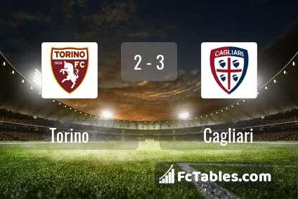 Juventus Vs Torino H2h Results Juventus Vs Lyon H2h 7 Aug 2020 Head To Head Stats Prediction