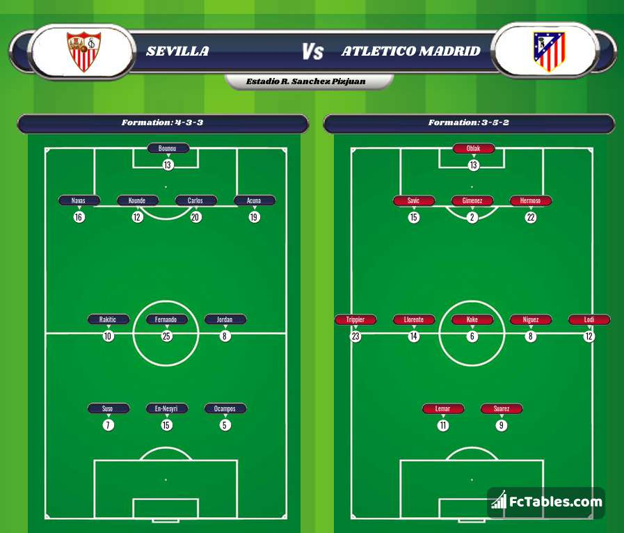 Preview image Sevilla - Atletico Madrid