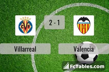 Preview image Villarreal - Valencia