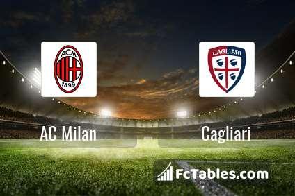 Podgląd zdjęcia AC Milan - Cagliari