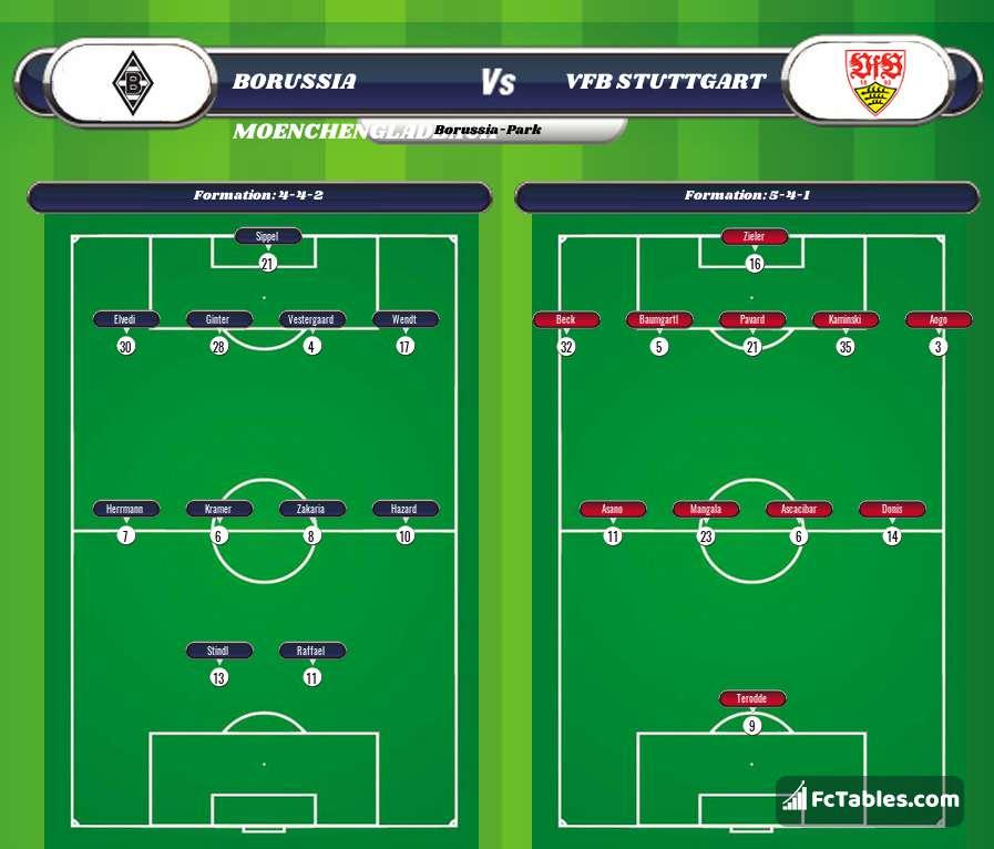 Podgląd zdjęcia Borussia M'gladbach - VfB Stuttgart