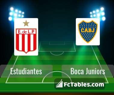 Estudiantes Boca Juniors H2H