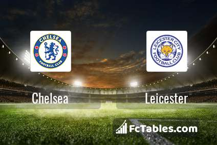 Preview image Chelsea - Leicester